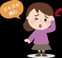 片頭痛(偏頭痛)の特長と症状