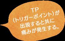 TP(トリガーポイント)が出現すると共に痛みが発生する。
