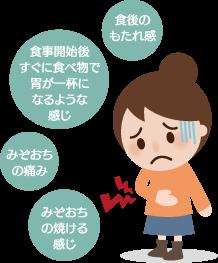 機能性ディスペプシアの特長と症状